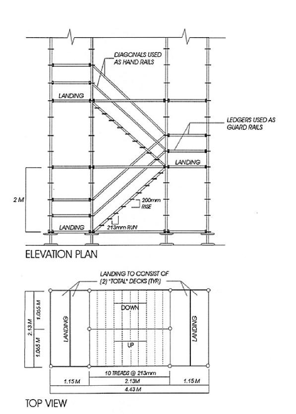 Scaffolding Stair Units Scaffolding Scaffolding Stair